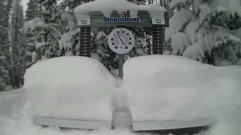 steamboat springs has most snow in the state